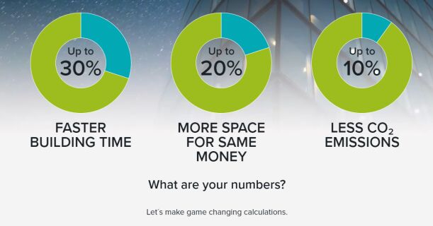 More Space, Speed and Sustainability for Your Building Project, Webinar 13:00 - 14:00 CET