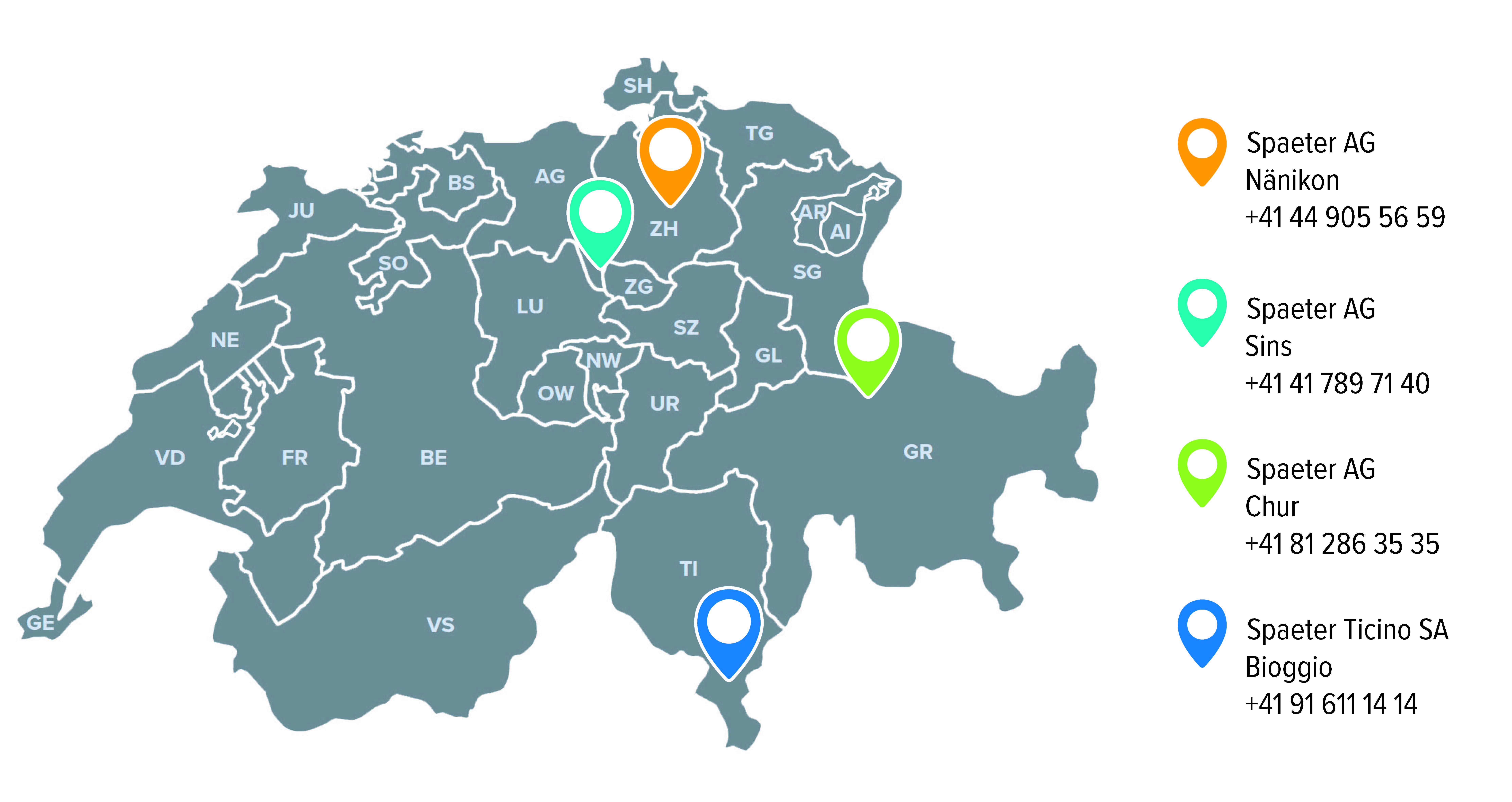 MODIX Stahlpartner Schweiz